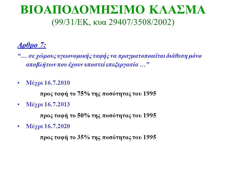 """ΒΙΟΑΠΟΔΟΜΗΣΙΜΟ ΚΛΑΣΜΑ (99/31/ΕΚ, κυα 29407/3508/2002) Αρθρο 7: """"… σε χώρους υγειονομικής ταφής να πραγματοποιείται διάθεση μόνο αποβλήτων που έχουν υπ"""