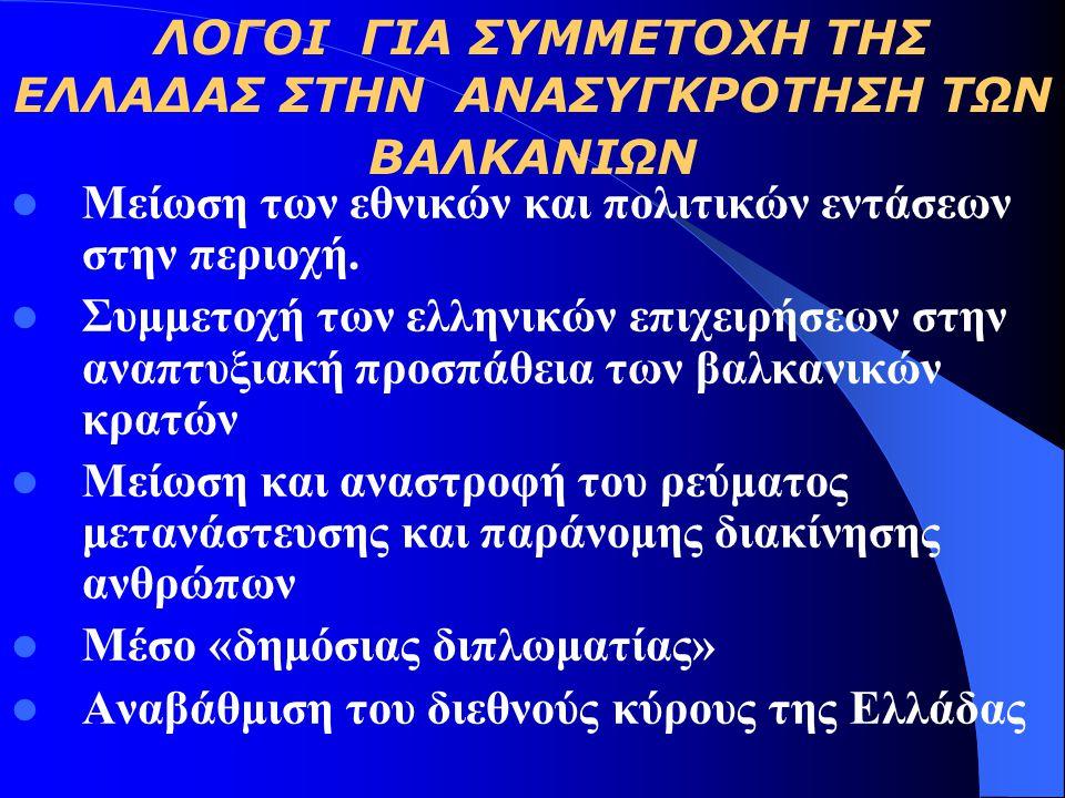 Η Άνοδος και η Πτώση του Ελληνικού Σχεδίου για την Οικονομική Ανασυγκρότηση των Βαλκανίων Χαράλαμπος Τσαρδανίδης - Αστέρης Χουλιάρας