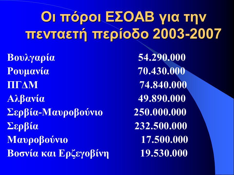 ΚΑΤΑΝΟΜΗ ΠΟΡΩΝ ΕΣΟΑΒ  Το κύριο μέρος των πόρων του ΕΣΟΑΒ (το 79%) δίδεται απ ευθείας για τις δημόσιες επενδύσεις των επωφελούμενων χωρών  Το 20% του ΕΣΟΑΒ αφορά τη χρηματοδότηση ιδιωτικών παραγωγικών επενδύσεων στον αγροτικό τομέα καθώς και σ αυτόν της μεταποίησης  Ποσοστό 1% προβλέπεται να βρίσκεται στη διάθεση των ελληνικών διπλωματικών αποστολών για την υλοποίηση μικρών έργων με άμεση επίδραση στις τοπικές κοινότητες