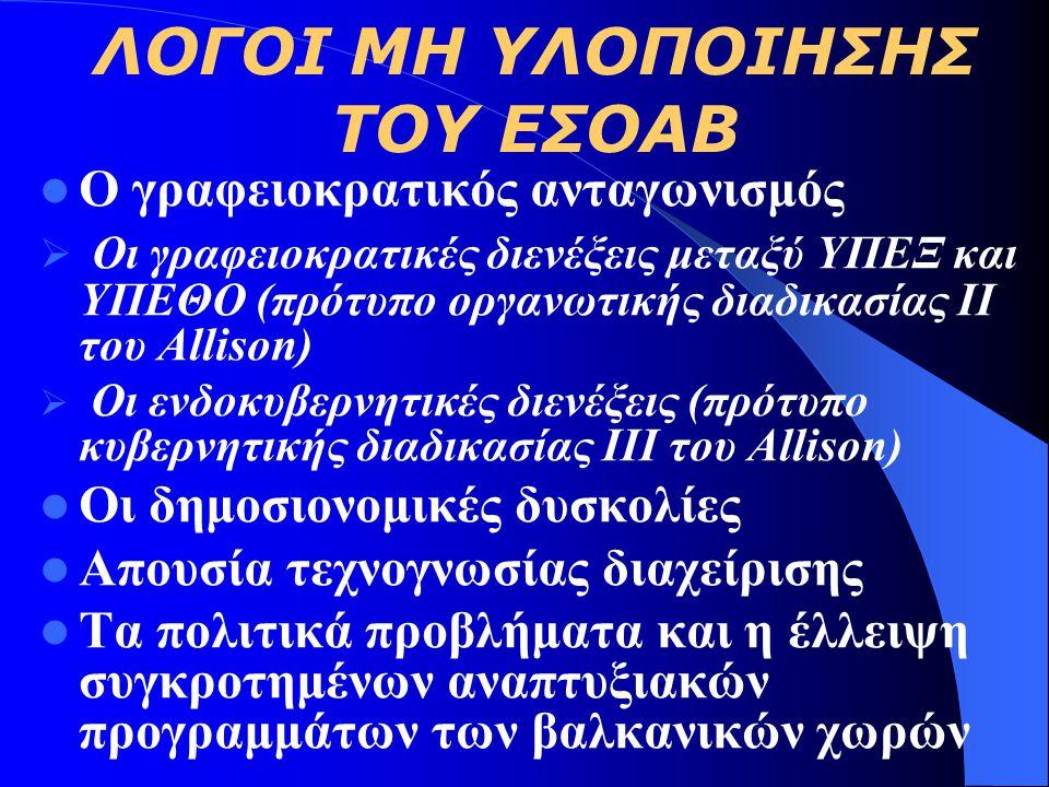 Οι πόροι ΕΣΟΑΒ για την πενταετή περίοδο 2003-2007 Βουλγαρία 54.290.000 Ρουμανία 70.430.000 ΠΓΔΜ 74.840.000 Αλβανία 49.890.000 Σερβία-Μαυροβούνιο 250.000.000 Σερβία 232.500.000 Μαυροβούνιο 17.500.000 Βοσνία και Ερζεγοβίνη 19.530.000