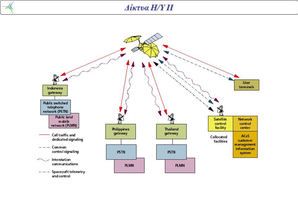 Δίκτυα Η/Υ ΙΙ