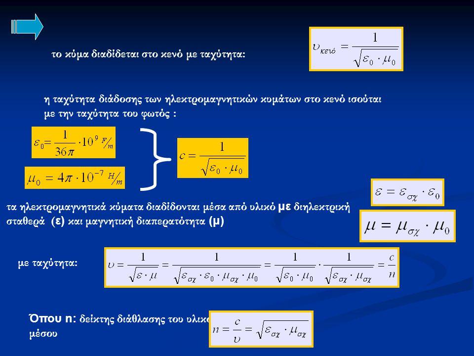 η ταχύτητα διάδοσης των ηλεκτρομαγνητικών κυμάτων στο κενό ισούται με την ταχύτητα του φωτός : τα ηλεκτρομαγνητικά κύματα διαδίδονται μέσα από υλικό με διηλεκτρική σταθερά ( ε) και μαγνητική διαπερατότητα (μ) Όπου n: δείκτης διάθλασης του υλικού μέσου το κύμα διαδίδεται στο κενό με ταχύτητα: με ταχύτητα: