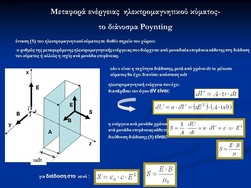 ένταση (S) του ηλεκτρομαγνητικού κύματος σε δοθέν σημείο του χώρου: ο ρυθμός της μεταφερόμενης ηλεκτρομαγνητικής ενέργειας που διέρχεται από μοναδιαία επιφάνεια κάθετης στη διάδοση του κύματος ή αλλιώς η ισχύς ανά μονάδα επιφάνειας.