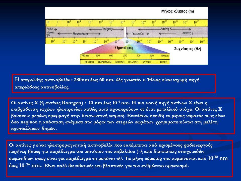 Η υπεριώδης ακτινοβολία : 380nm έως 60 nm.