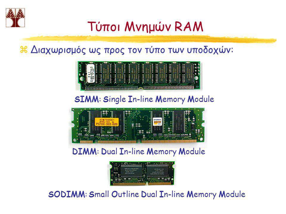Τύποι Μνημών RAM zΔιαχωρισμός ως προς τον τύπο των υποδοχών: SIMM: Single In-line Memory Module DIMM: Dual In-line Memory Module SODIMM: Small Outline Dual In-line Memory Module