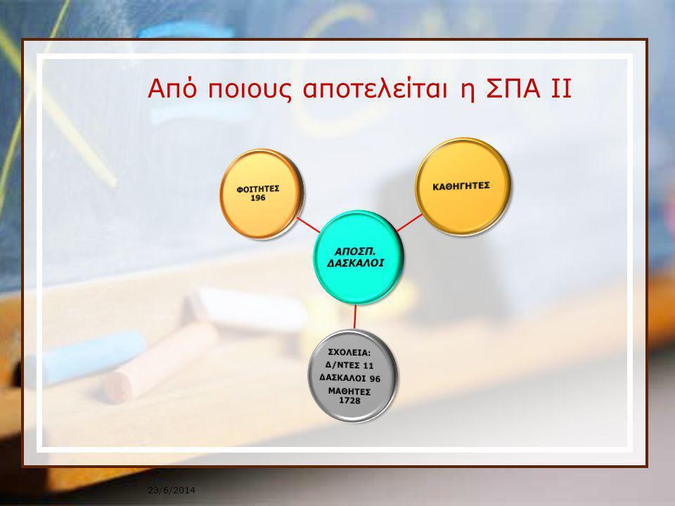 Βήμα προς βήμα 5.Στις συναντήσεις προετοιμασίας έχω πάντα μαζί μου:  Έτοιμο το πλάνο με στόχους, δραστηριότητες…,  Βιβλίο μαθητή  Βιβλίο Δασκάλου  Υλικό 23/6/2014