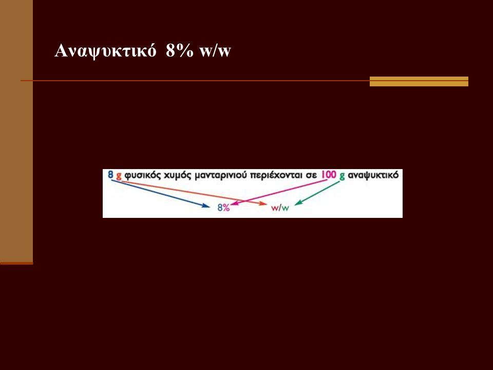 Για να προσδιορίσουμε την περιεκτικότητα ενός διαλύματος % ν/ν, πρέπει να γνωρίζουμε:  τον όγκο της διαλυμένης ουσίας και  τον όγκο του διαλύματος που την περιέχει.