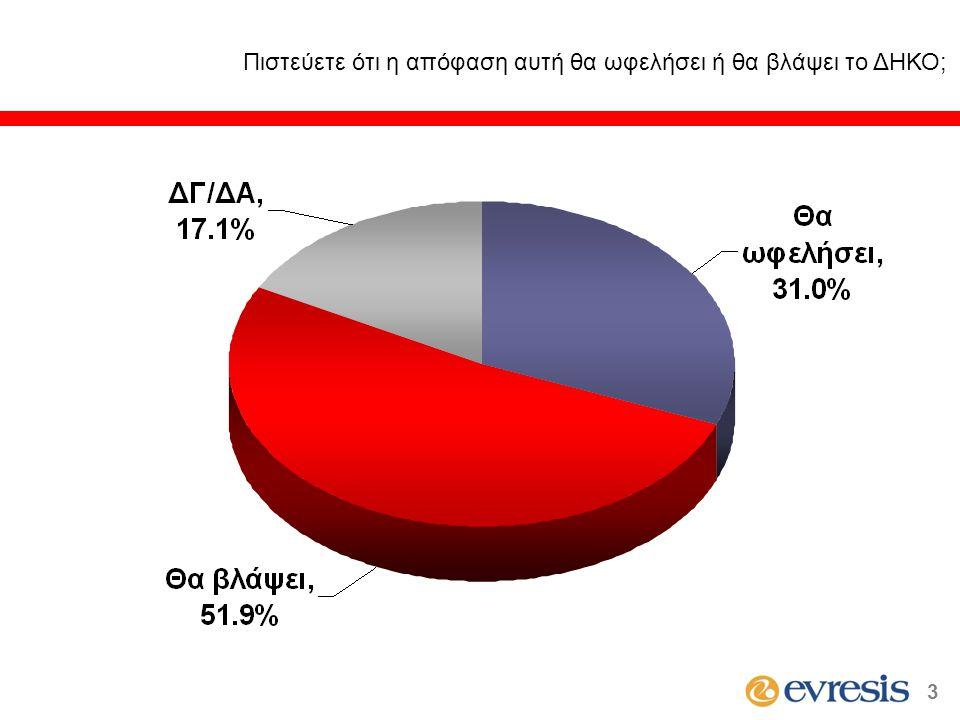 (κατά ψήφο στις βουλευτικές εκλογές του Μαΐου 2006) * Ενδεικτικά στοιχεία λόγω μικρής αριθμητικής βάσης 4