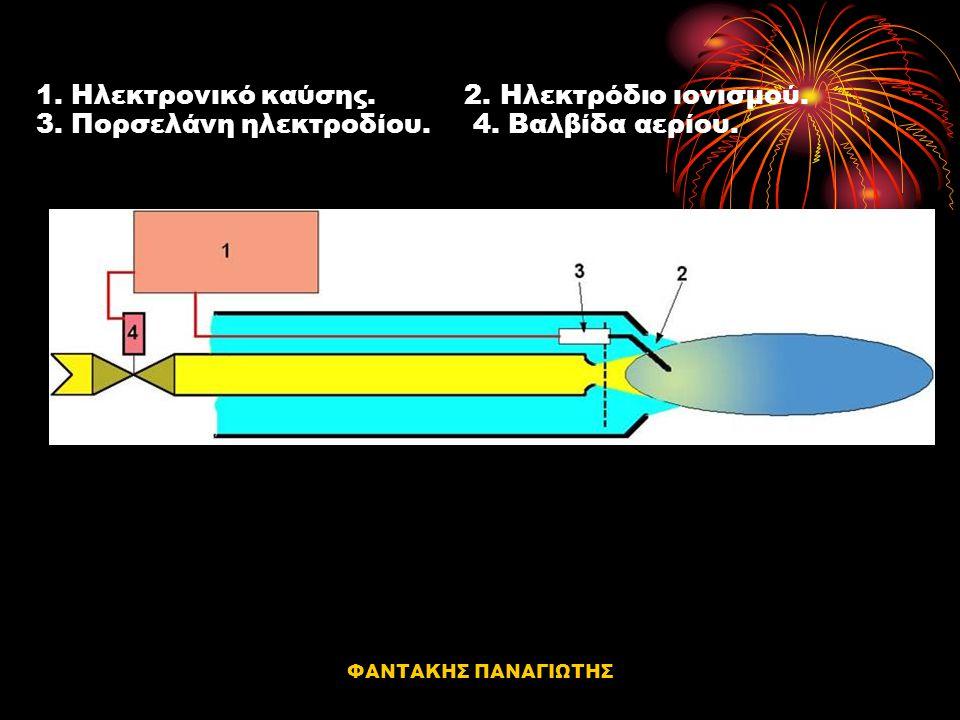 ΦΑΝΤΑΚΗΣ ΠΑΝΑΓΙΩΤΗΣ Ηλεκτρόδιο ιονισμού. • Το σύστημα ιονισμού, βασίζεται στο φαινόμενο της διέλευσης ηλεκτρικού ρεύματος μεταξύ ενός ηλεκτροδίου και