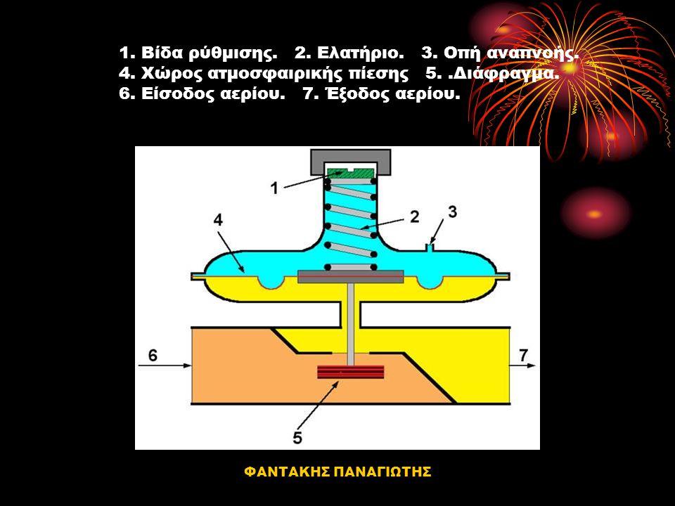 ΦΑΝΤΑΚΗΣ ΠΑΝΑΓΙΩΤΗΣ Ρυθμιστής πίεσης καυστήρα. Η μέγιστη πίεση λειτουργίας των καυστήρων αερίου είναι: •Για φυσικό αέριο 20 –25 mbar. •Για υγραέριο 30