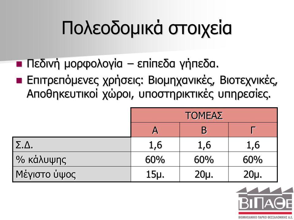 Πολεοδομικά στοιχεία ΤΟΜΕΑΣ ΑΒΓ Σ.Δ.1,61,61,6 % κάλυψης 60%60%60% Μέγιστο ύψος 15μ.20μ.20μ.