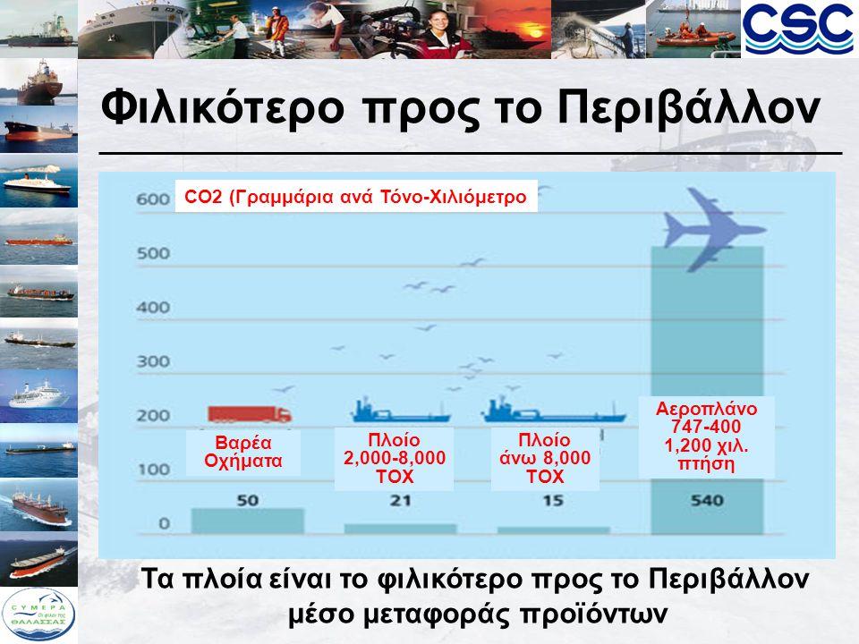 Τεραστίας Αξίας Επιχείρηση  Ένα καινούριο πλοίο μεσαίου μεγέθους στοιχίζει γύρω στα £40 εκατομμύρια  Τα πλοία παράγουν ετήσιο εισόδημα πέραν των £200 δισεκατομμυρίων σε ναύλα – 5% της παγκόσμιας οικονομίας