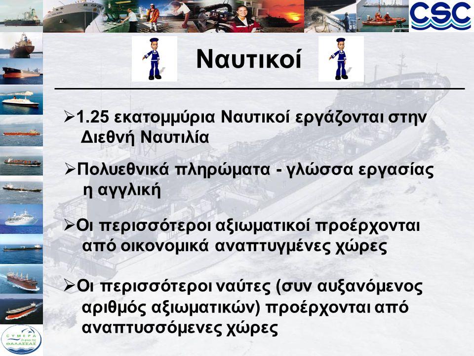 Βιομηχανία με Κανονισμούς  Οι Κανονισμοί της Ναυτιλιακής Βιομηχανίας ρυθμίζονται από τον Διεθνή Οργανισμό Ναυτιλίας (IMO)  Όλοι οι ναυτικοί εκπαιδεύονται βάση των ίδιων Διεθνών Κανονισμών  Πάνω από 30 Διεθνείς Ναυτιλιακές Συμβάσεις καθορίζουν υψηλούς εργασιακούς κανονισμούς στη Ναυτιλία