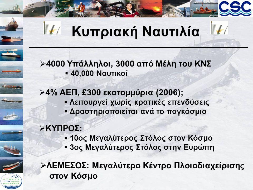 Κυπριακό Ναυτιλιακό Συμβούλιο  Επαγγελματικός Σύνδεσμος Εγχώριας Ναυτιλιακής Βιομηχανίας  Ιανουάριος 1989: Ίδρυση ΚΝΣ από 17 Μέλη  Σήμερα: 130 Εταιρίες-Μέλη  Πλοιοκτήτριες  Πλοιο-Διαχειρίστριες  Ναυτιλιακά συναφείς Εταιρίες  2000 Ποντοπόρα Πλοία  40 Εκατομμύρια Τόνους Ολικής Χωρητικότητας  Από τους μεγαλύτερους Ναυτιλιακούς Οργανισμούς Παγκοσμίως  Στόχοι: Προώθηση της Κυπριακής Ναυτιλίας και προάσπιση των συμφερόντων των Μελών του
