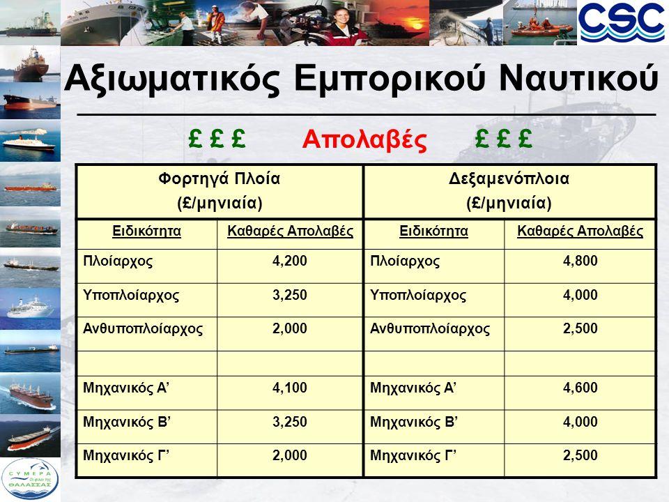 Αξιωματικός Εμπορικού Ναυτικού Επαγγελματική Σταδιοδρομία – Προοπτικές  Πολλές επαγγελματικές επιλογές στη ξηρά:  Διευθυντική θέση σε Ναυτιλιακή Εταιρία  Επιθεωρητής πλοίων  Ναυτοδικηγόρος  Ασφαλιστής πλοίων  Αγοραπωλητής πλοίων  Ναυλωτής πλοίων  Οι εμπειρίες στο πλοίο μπορούν να χρησιμοποιηθούν και σε άλλες βιομηχανίες