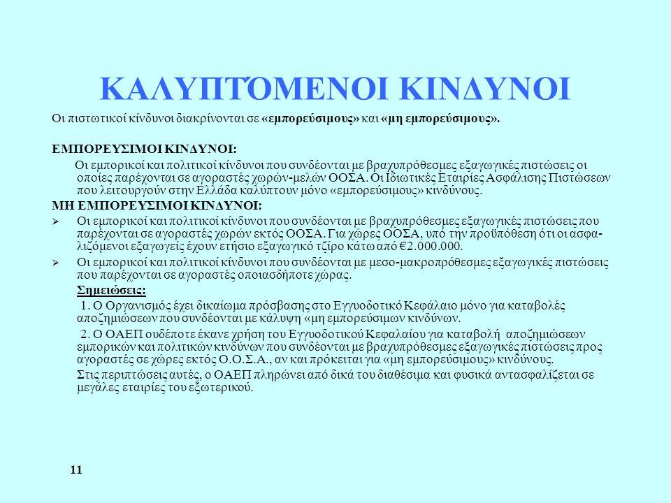11 ΚΑΛΥΠΤΌΜΕΝΟΙ ΚΙΝΔΥΝΟΙ Οι πιστωτικοί κίνδυνοι διακρίνονται σε «εμπορεύσιμους» και «μη εμπορεύσιμους». ΕΜΠΟΡΕΥΣΙΜΟΙ ΚΙΝΔΥΝΟΙ: Οι εμπορικοί και πολιτι