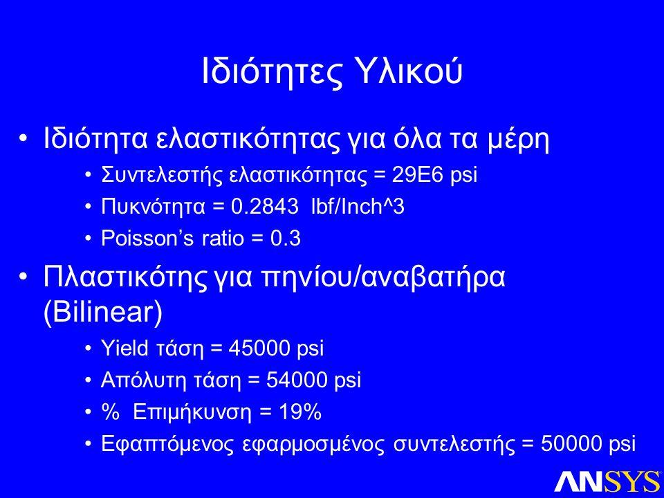 Ιδιότητες Υλικού •Ιδιότητα ελαστικότητας για όλα τα μέρη •Συντελεστής ελαστικότητας = 29E6 psi •Πυκνότητα = 0.2843 lbf/Inch^3 •Poisson's ratio = 0.3 •Πλαστικότης για πηνίου/αναβατήρα (Bilinear) •Yield τάση = 45000 psi •Απόλυτη τάση = 54000 psi •% Επιμήκυνση = 19% •Εφαπτόμενος εφαρμοσμένος συντελεστής = 50000 psi