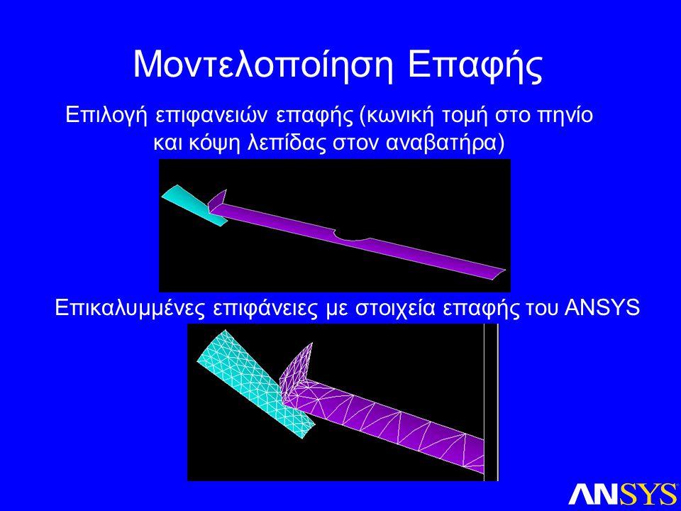 Μοντελοποίηση Επαφής Επιλογή επιφανειών επαφής (κωνική τομή στο πηνίο και κόψη λεπίδας στον αναβατήρα) Επικαλυμμένες επιφάνειες με στοιχεία επαφής του ANSYS