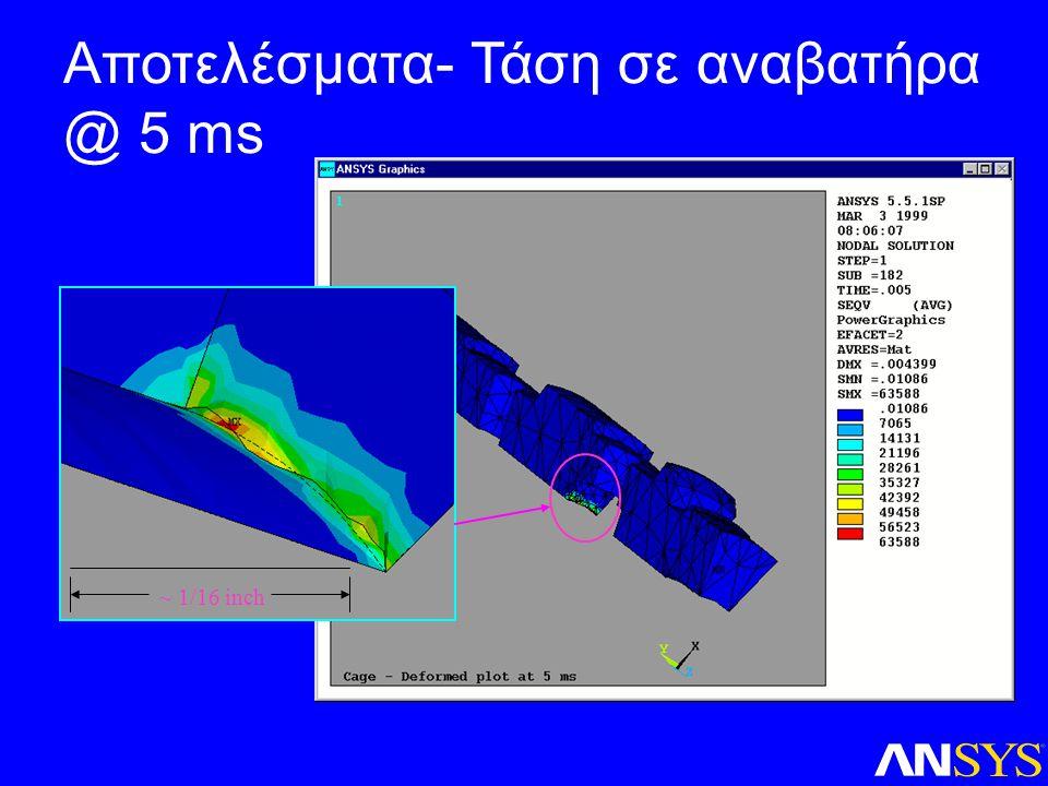 Αποτελέσματα- Τάση σε αναβατήρα @ 5 ms ~ 1/16 inch