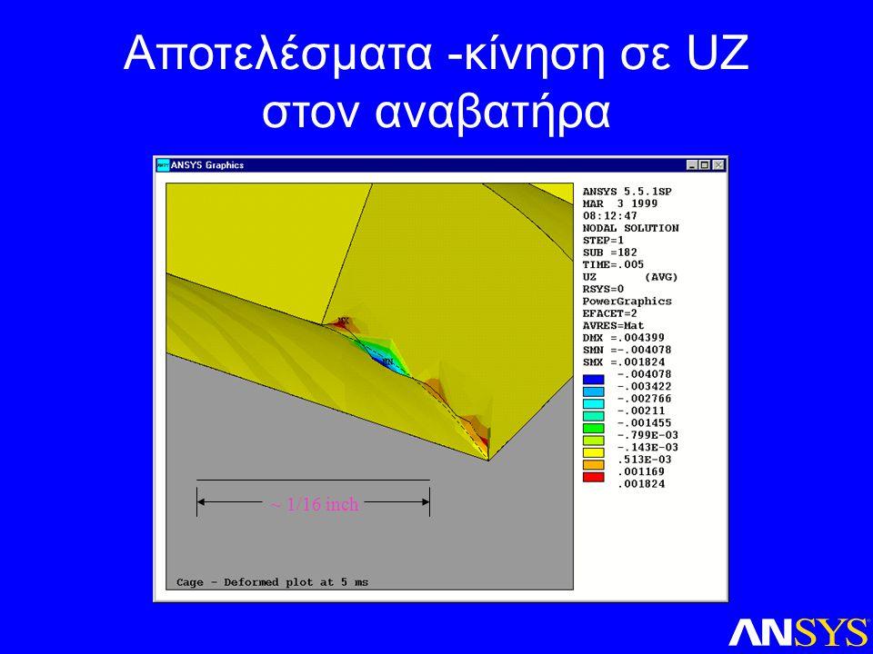 Αποτελέσματα -κίνηση σε UZ στον αναβατήρα