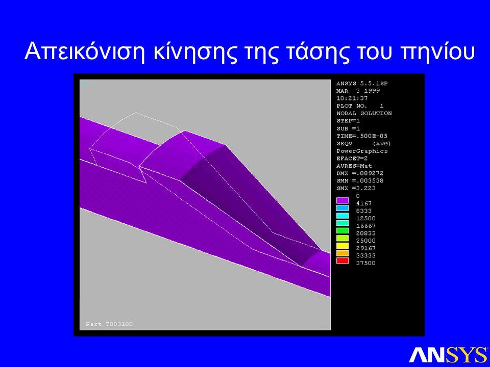 Απεικόνιση κίνησης της τάσης του πηνίου