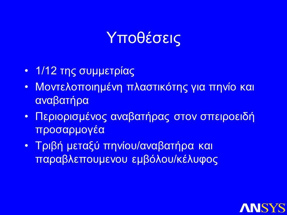 Υποθέσεις •1/12 της συμμετρίας •Μοντελοποιημένη πλαστικότης για πηνίο και αναβατήρα •Περιορισμένος αναβατήρας στον σπειροειδή προσαρμογέα •Τριβή μεταξύ πηνίου/αναβατήρα και παραβλεπουμενου εμβόλου/κέλυφος