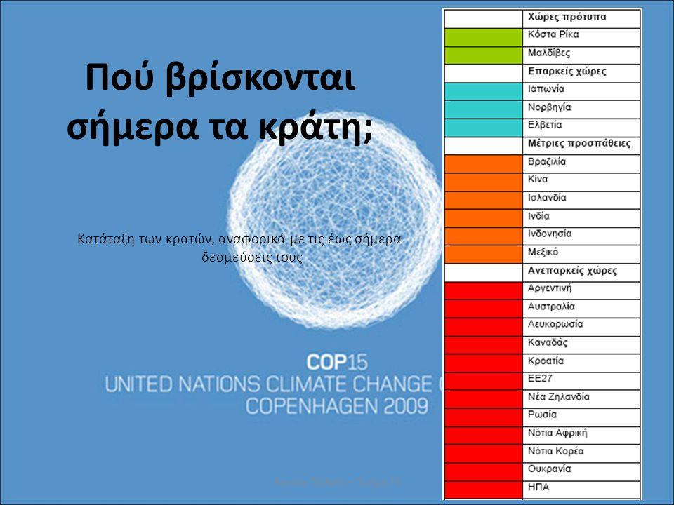 Πού βρίσκονται σήμερα τα κράτη; Κατάταξη των κρατών, αναφορικά με τις έως σήμερα δεσμεύσεις τους Λουκία Τζελέπη – Τμήμα Γ5