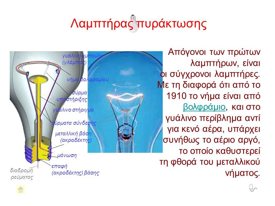 Λαμπτήρας πυράκτωσης γυάλινη αμπούλα (γλόμπος) νήμα βολφραμίου γυάλινο στήριγμα σύρμα υποστήριξης μόνωση επαφή (ακροδέκτης) βάσης μεταλλική βάση (ακροδέκτης) σύρματα σύνδεσης Απόγονοι των πρώτων λαμπτήρων, είναι οι σύγχρονοι λαμπτήρες.
