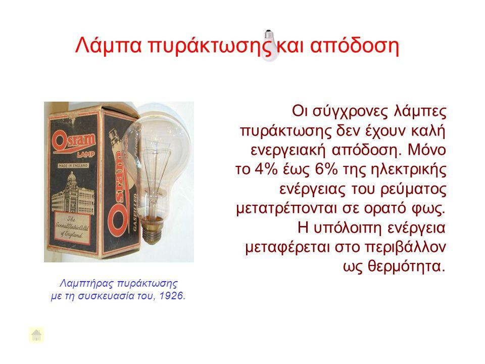 Λάμπα πυράκτωσης και απόδοση Λαμπτήρας πυράκτωσης με τη συσκευασία του, 1926. Οι σύγχρονες λάμπες πυράκτωσης δεν έχουν καλή ενεργειακή απόδοση. Μόνο τ
