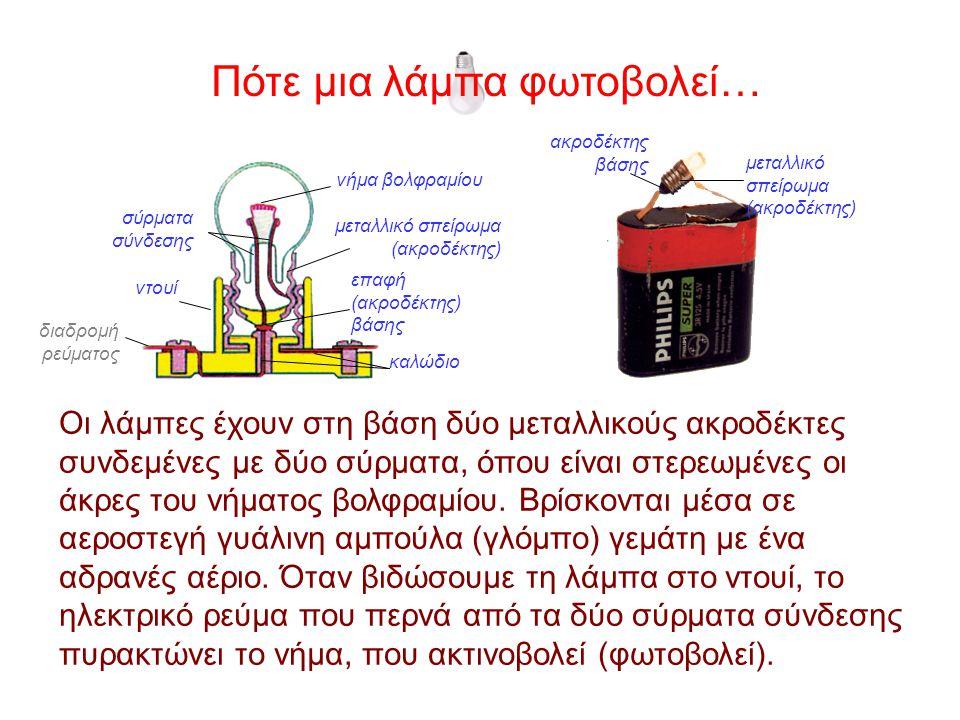 ακροδέκτης βάσης μεταλλικό σπείρωμα (ακροδέκτης) Πότε μια λάμπα φωτοβολεί… Οι λάμπες έχουν στη βάση δύο μεταλλικούς ακροδέκτες συνδεμένες με δύο σύρματα, όπου είναι στερεωμένες οι άκρες του νήματος βολφραμίου.