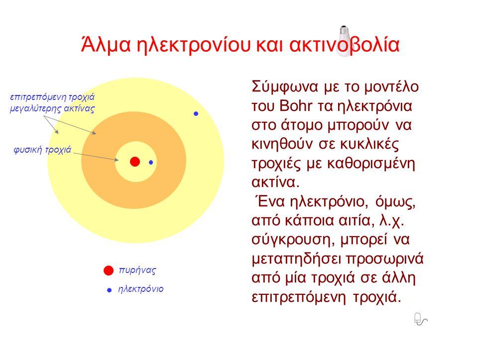 φυσική τροχιά επιτρεπόμενη τροχιά μεγαλύτερης ακτίνας Σύμφωνα με το μοντέλο του Bohr τα ηλεκτρόνια στο άτομο μπορούν να κινηθούν σε κυκλικές τροχιές με καθορισμένη ακτίνα.
