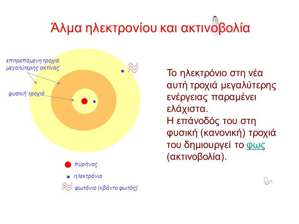 φυσική τροχιά επιτρεπόμενη τροχιά μεγαλύτερης ακτίνας Το ηλεκτρόνιο στη νέα αυτή τροχιά μεγαλύτερης ενέργειας παραμένει ελάχιστα. Η επάνοδός του στη φ