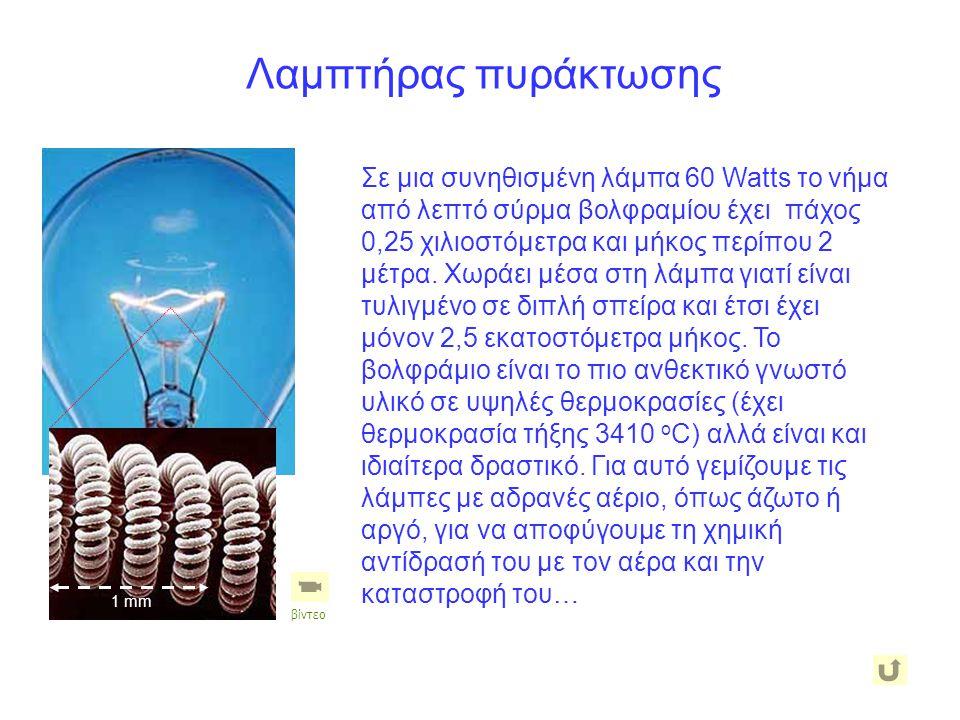 Σε μια συνηθισμένη λάμπα 60 Watts το νήμα από λεπτό σύρμα βολφραμίου έχει πάχος 0,25 χιλιοστόμετρα και μήκος περίπου 2 μέτρα.