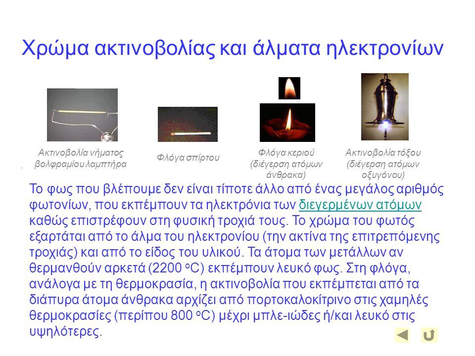 Το φως που βλέπουμε δεν είναι τίποτε άλλο από ένας μεγάλος αριθμός φωτονίων, που εκπέμπουν τα ηλεκτρόνια των διεγερμένων ατόμων καθώς επιστρέφουν στη