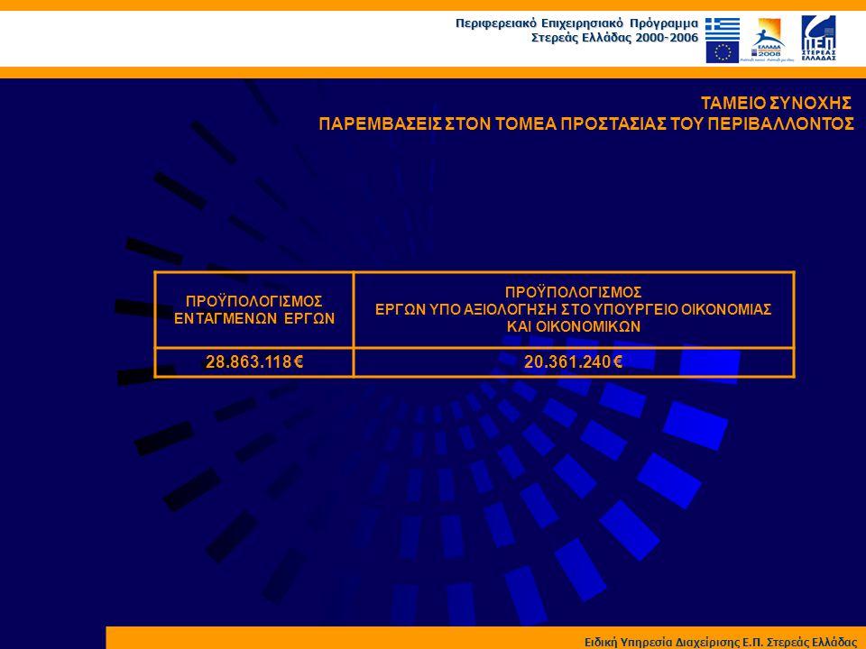 Περιφερειακό Επιχειρησιακό Πρόγραμμα Στερεάς Ελλάδας 2000-2006 Ειδική Υπηρεσία Διαχείρισης Ε.Π. Στερεάς Ελλάδας ΤΑΜΕΙΟ ΣΥΝΟΧΗΣ ΠΑΡΕΜΒΑΣΕΙΣ ΣΤΟΝ ΤΟΜΕΑ