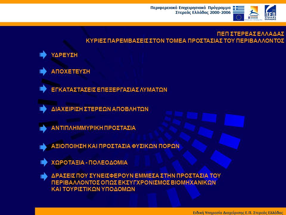 Περιφερειακό Επιχειρησιακό Πρόγραμμα Στερεάς Ελλάδας 2000-2006 Ειδική Υπηρεσία Διαχείρισης Ε.Π. Στερεάς Ελλάδας ΠΕΠ ΣΤΕΡΕΑΣ ΕΛΛΑΔΑΣ ΚΥΡΙΕΣ ΠΑΡΕΜΒΑΣΕΙΣ