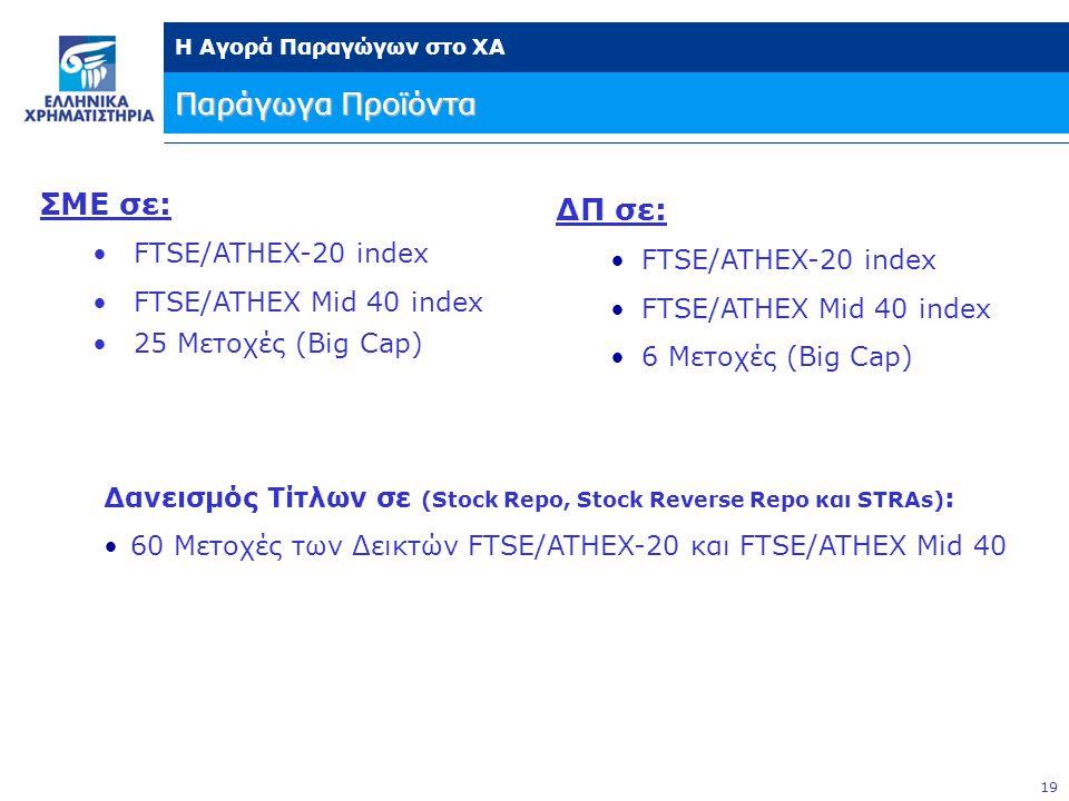 19 Η Αγορά Παραγώγων στο ΧΑ Παράγωγα Προϊόντα ΔΠ σε: •FTSE/ATHEX-20 index •FTSE/ATHEX Mid 40 index •6 Μετοχές (Big Cap) Δανεισμός Τίτλων σε (Stock Repo, Stock Reverse Repo και STRAs) : •60 Μετοχές των Δεικτών FTSE/ATHEX-20 και FTSE/ATHEX Mid 40 ΣΜΕ σε: •FTSE/ATHEX-20 index •FTSE/ATHEX Mid 40 index •25 Μετοχές (Big Cap)