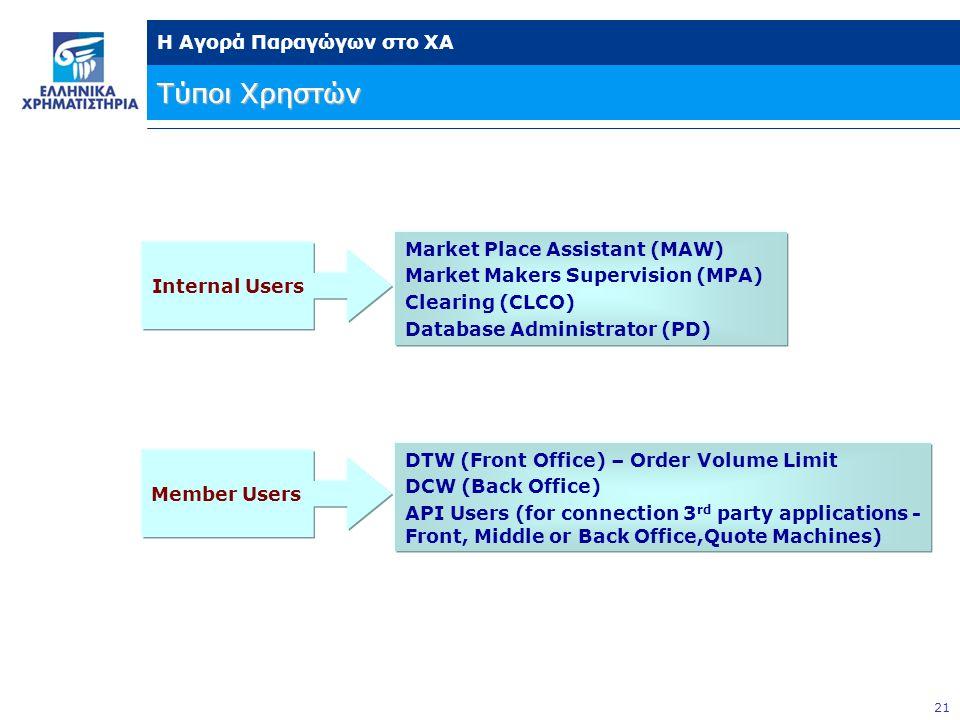 21 Η Αγορά Παραγώγων στο ΧΑ Τύποι Χρηστών Market Place Assistant (MAW) Market Makers Supervision (MPA) Clearing (CLCO) Database Administrator (PD) DTW