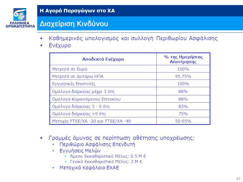 27 Η Αγορά Παραγώγων στο ΧΑ Διαχείριση Κινδύνου  Καθημερινός υπολογισμός και συλλογή Περιθωρίου Ασφάλισης  Ενέχυρα  Γραμμές άμυνας σε περίπτωση αθέτησης υποχρέωσης:  Περιθώριο Ασφάλισης Επενδυτή  Εγγυήσεις Μελών  Άμεσο Εκκαθαριστικό Μέλος: 0.5 Μ €  Γενικό Εκκαθαριστικό Μέλος: 3 Μ €  Μετοχικό Κεφάλαιο ΕΧΑΕ Αποδεκτά Ενέχυρα % της Ημερήσιας Αποτίμησης Μετρητά σε Ευρώ100% Μετρητά σε Δολάρια ΗΠΑ95.75% Εγγυητικές Επιστολές100% Ομόλογα διάρκειας μέχρι 3 έτη88% Ομόλογα Κυμαινόμενου Επιτοκίου88% Ομόλογα διάρκειας 3 - 9 έτη83% Ομόλογα διάρκειας >9 έτη75% Μετοχές FTSE/XA -20 και FTSE/XA -4050-65%