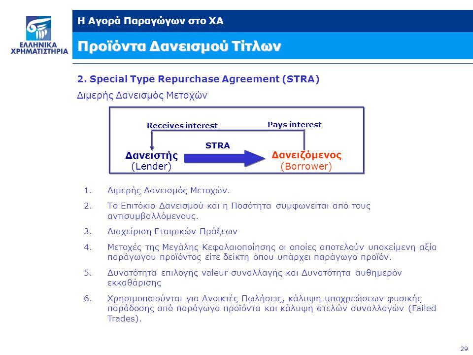 29 Η Αγορά Παραγώγων στο ΧΑ Προϊόντα Δανεισμού Τίτλων Δανειστής (Lender) Pays interest Receives interest STRA 2. Special Type Repurchase Agreement (ST