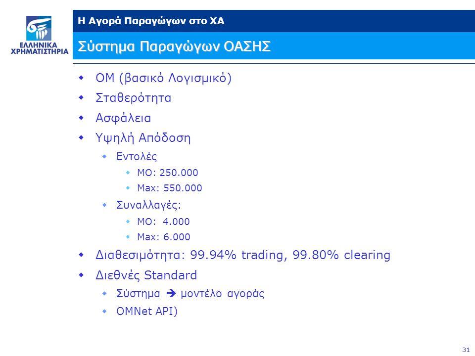 31 Η Αγορά Παραγώγων στο ΧΑ Σύστημα Παραγώγων ΟΑΣΗΣ  ΟΜ (βασικό Λογισμικό)  Σταθερότητα  Ασφάλεια  Υψηλή Απόδοση  Εντολές  ΜΟ: 250.000  Max: 550.000  Συναλλαγές:  ΜΟ: 4.000  Max: 6.000  Διαθεσιμότητα: 99.94% trading, 99.80% clearing  Διεθνές Standard  Σύστημα  μοντέλο αγοράς  OMNet API)