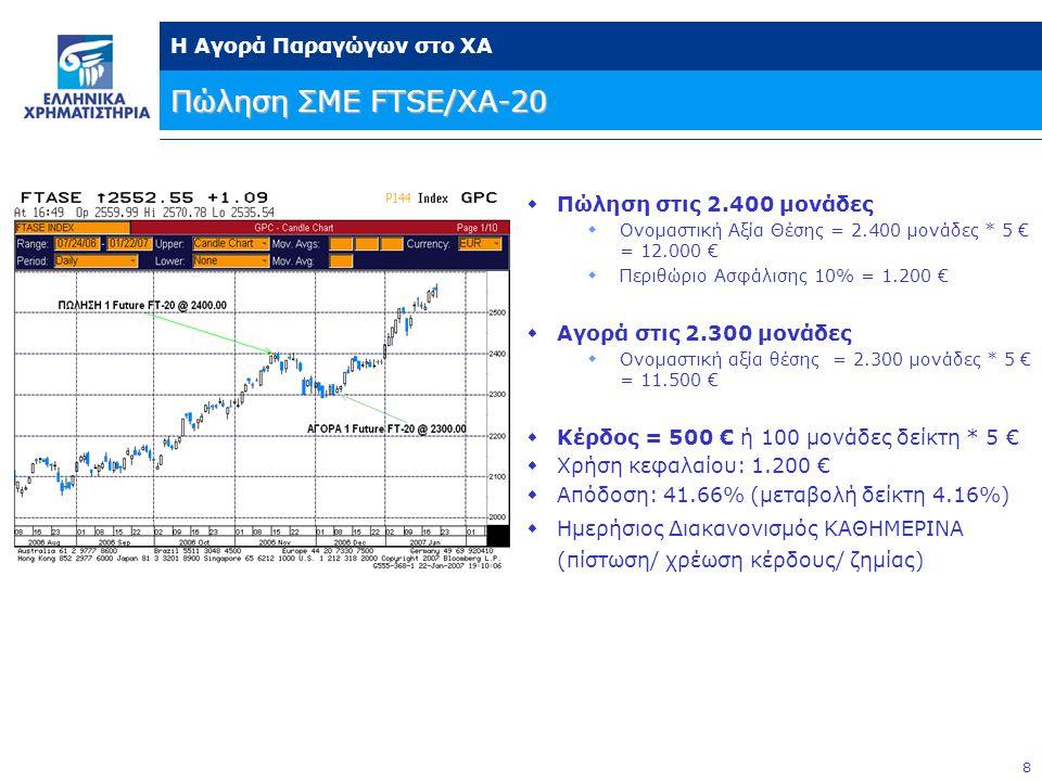 8 Η Αγορά Παραγώγων στο ΧΑ Πώληση ΣΜΕ FTSE/XA-20  Πώληση στις 2.400 μονάδες  Ονομαστική Αξία Θέσης = 2.400 μονάδες * 5 € = 12.000 €  Περιθώριο Ασφάλισης 10% = 1.200 €  Αγορά στις 2.300 μονάδες  Ονομαστική αξία θέσης = 2.300 μονάδες * 5 € = 11.500 €  Κέρδος = 500 € ή 100 μονάδες δείκτη * 5 €  Χρήση κεφαλαίου: 1.200 €  Απόδοση: 41.66% (μεταβολή δείκτη 4.16%)  Ημερήσιος Διακανονισμός ΚΑΘΗΜΕΡΙΝΑ (πίστωση/ χρέωση κέρδους/ ζημίας)