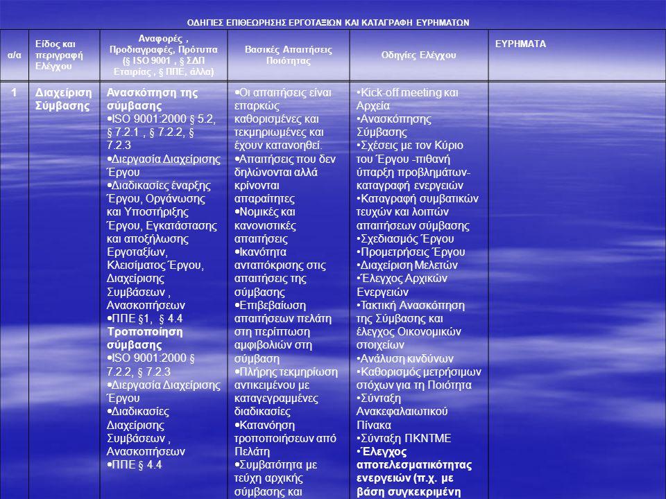 ΟΔΗΓΙΕΣ ΕΠΙΘΕΩΡΗΣΗΣ ΕΡΓΟΤΑΞΙΩΝ ΚΑΙ ΚΑΤΑΓΡΑΦΗ ΕΥΡΗΜΑΤΩΝ α/α Είδος και περιγραφή Ελέγχου Αναφορές, Προδιαγραφές, Πρότυπα (§ ISO 9001, § ΣΔΠ Εταιρίας, §