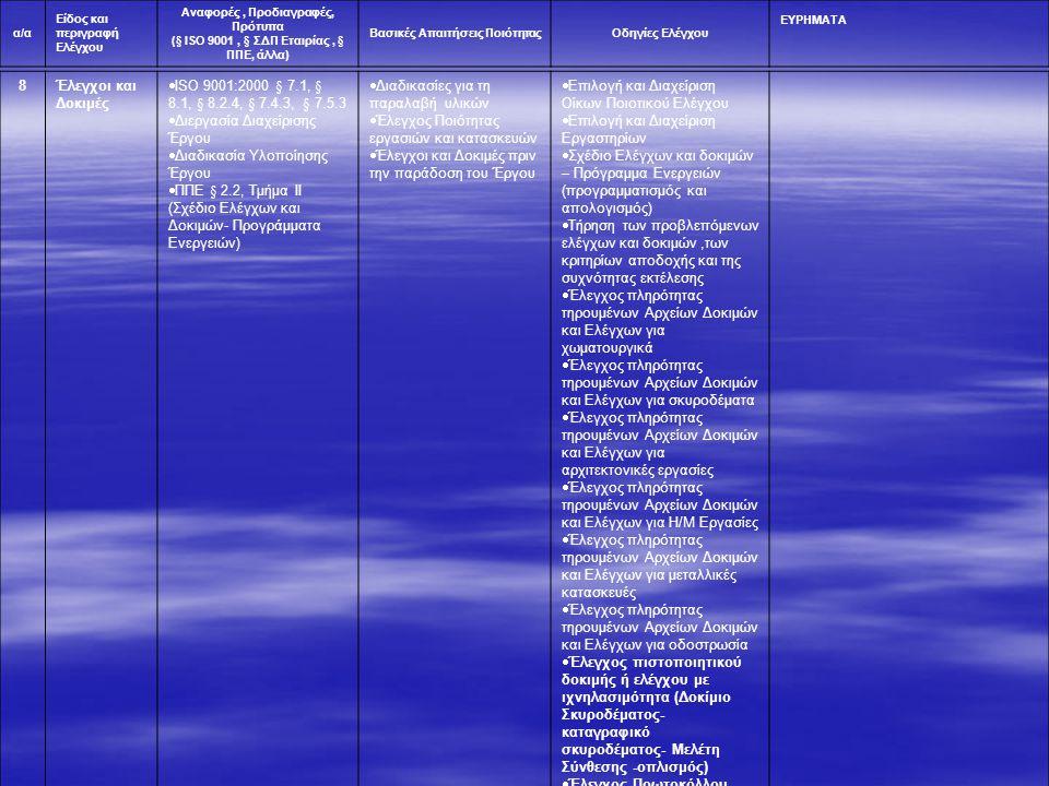 α/α Είδος και περιγραφή Ελέγχου Αναφορές, Προδιαγραφές, Πρότυπα (§ ISO 9001, § ΣΔΠ Εταιρίας, § ΠΠΕ, άλλα) Βασικές Απαιτήσεις ΠοιότηταςΟδηγίες Ελέγχου