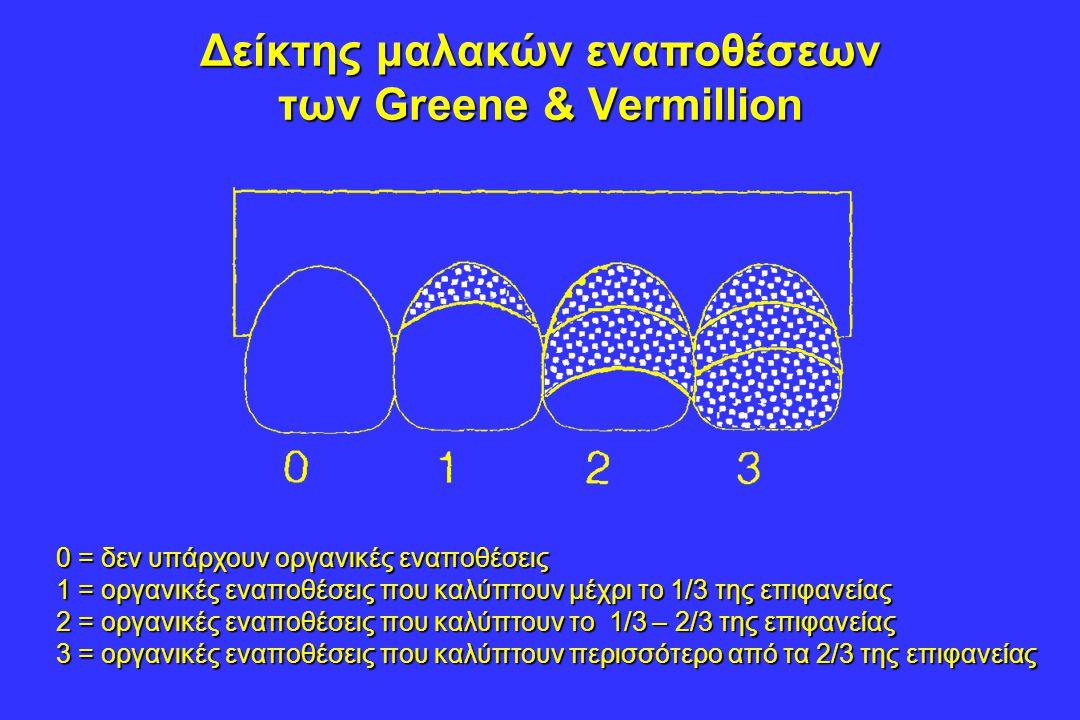 Δείκτης μαλακών εναποθέσεων των Greene & Vermillion 0 = δεν υπάρχουν οργανικές εναποθέσεις 1 = οργανικές εναποθέσεις που καλύπτουν μέχρι το 1/3 της επιφανείας 2 = οργανικές εναποθέσεις που καλύπτουν το 1/3 – 2/3 της επιφανείας 3 = οργανικές εναποθέσεις που καλύπτουν περισσότερο από τα 2/3 της επιφανείας