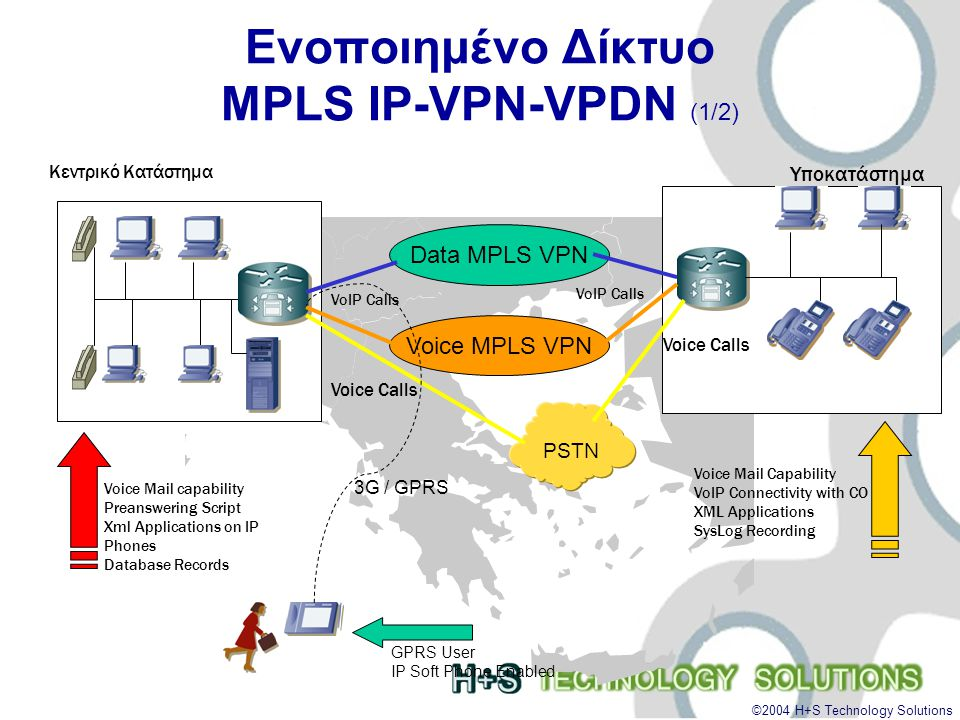 ©2004 H+S Technology Solutions Ενοποιημένο Δίκτυο MPLS IP-VPN-VPDN (1/2) Data MPLS VPN Voice MPLS VPN PSTN Voice Calls VoIP Calls Voice Calls VoIP Calls Υποκατάστημα Voice Mail capability Preanswering Script Xml Applications on IP Phones Database Records Voice Mail Capability VoIP Connectivity with CO XML Applications SysLog Recording GPRS User IP Soft Phone Enabled 3G / GPRS Κεντρικό Κατάστημα