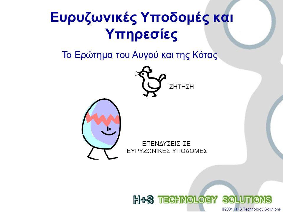 ©2004 H+S Technology Solutions Ευρυζωνικές Υποδομές και Υπηρεσίες Το Ερώτημα του Αυγού και της Κότας ΖΗΤΗΣΗ ΕΠΕΝΔΥΣΕΙΣ ΣΕ ΕΥΡΥΖΩΝΙΚΕΣ ΥΠΟΔΟΜΕΣ