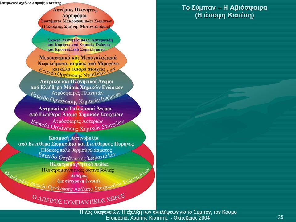 Τίτλος διαφανειών: Η εξέλιξη των αντιλήψεων για το Σύμπαν, τον Κόσμο Ετοιμασία: Χαμπής Κιατίπης - Οκτώβριος 2004 25 Το Σύμπαν – Η Αβιόσφαιρα (Η άποψη