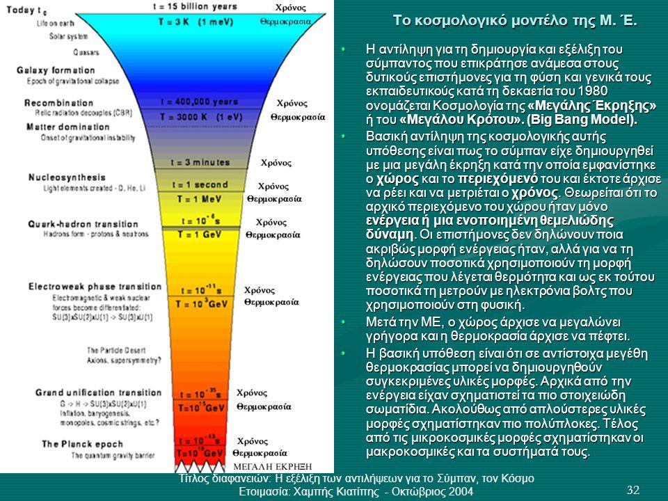 Τίτλος διαφανειών: Η εξέλιξη των αντιλήψεων για το Σύμπαν, τον Κόσμο Ετοιμασία: Χαμπής Κιατίπης - Οκτώβριος 2004 32 Το κοσμολογικό μοντέλο της Μ. Έ. •