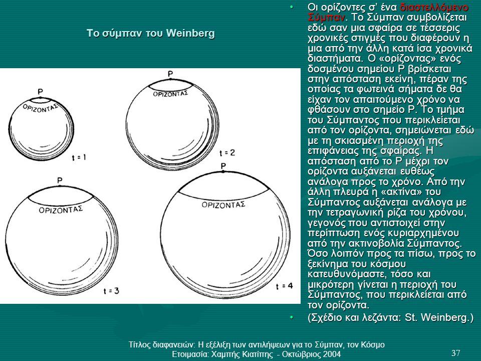 Τίτλος διαφανειών: Η εξέλιξη των αντιλήψεων για το Σύμπαν, τον Κόσμο Ετοιμασία: Χαμπής Κιατίπης - Οκτώβριος 2004 37 Το σύμπαν του Weinberg •Οι ορίζοντ